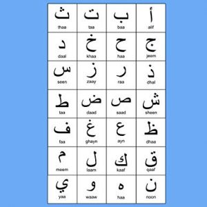 "Arabic Alphabet: A4 Light Blue Arabic Notebook with Arabic Alphabet table, 8.5x11"", Blank lined wide ruled paper with right margin for right to left Arabic writing, perfect bound, Soft back"