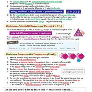 Grade 9-1 GCSE Physics: Edexcel Revision Guide with Online Edition (CGP GCSE Physics 9-1 Revision)